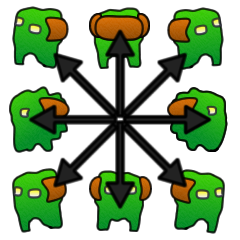 Eight Way Character Directions